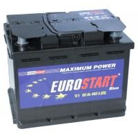 Eurostart BLUE 90Ah R+